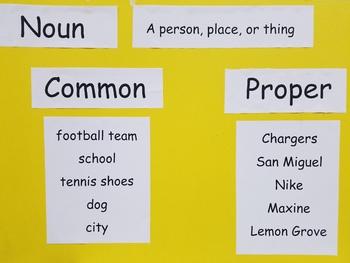 Parts of Speech Poster - Nouns