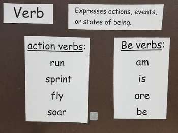 Parts of Speech Poster - Verbs