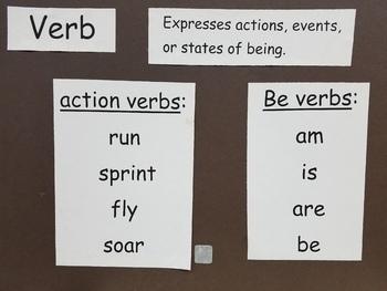 Parts of Speech Poster - Verbs