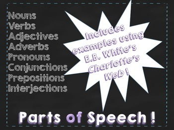 Parts of Speech Slideshow