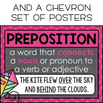 Chalkboard Parts of Speech Posters
