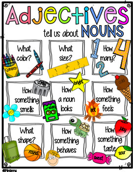 Parts of Speech Posters by MsMireIsHere | Teachers Pay ...