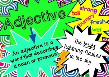 Parts of Speech Posters British Spelling