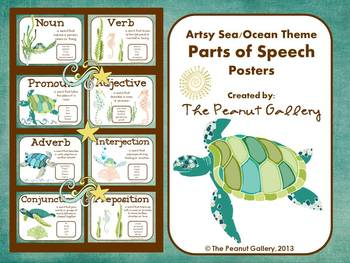 Parts of Speech Posters (Artsy Sea/Ocean Theme)