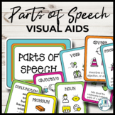 Parts of Speech Posters {Brights}