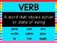 Parts of Speech Posters: Black & Neon