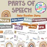 Parts of Speech Posters ~Boho Rainbow Theme~