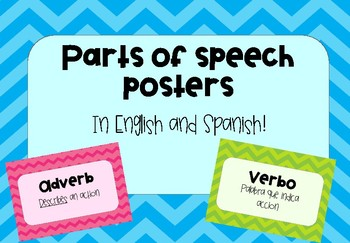Parts of Speech Posters- Bright Colors
