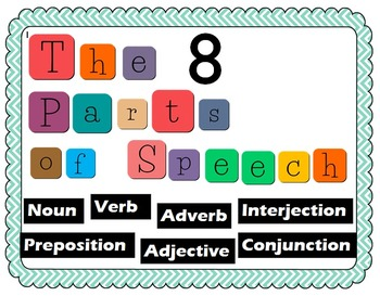Parts of Speech Posters (Bright and Cheery)