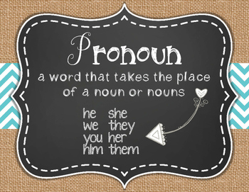 Parts of Speech Posters: Burlap Classroom Decor