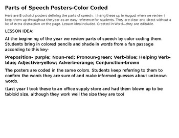 Parts of Speech Posters- Color Coded, Clear, Concise