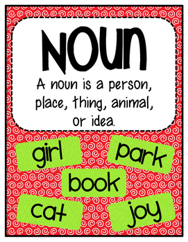 Parts of Speech Posters (Color Splash)