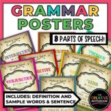 Parts of Speech Posters | Grammar Posters | Classroom Decor