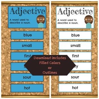 Parts of Speech Posters | Grammar Posters | Grammar Wall  | Word Sort