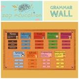 Parts of Speech Posters | Grammar Posters | Grammar Wall