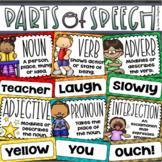 Parts of Speech Posters Grammar Word Wall Classroom Decor EDITABLE