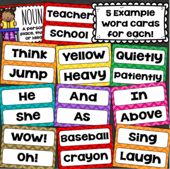 Parts of Speech Posters Grammar Word Wall Classroom Decor EDITABLE