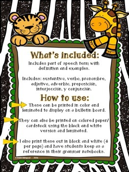 Parts of Speech Posters - Jungle Themed {Spanish}