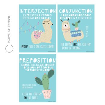 Parts of Speech Posters - Llama Theme