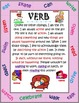 Parts of Speech Posters - Meet the Speeches (Noun,Verb,Adverb,Adjective,&more)