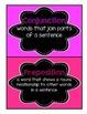 Parts of Speech Posters Neon