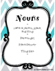Parts of Speech Posters-Nouns, Verbs, Adjectives, Pronouns, and Adverbs