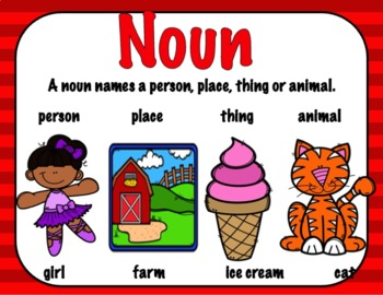 Parts of Speech Posters ~ Nouns, Verbs, Adjectives and More! Classroom Setup