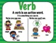 Parts of Speech Posters ~ Nouns, Verbs, Adjectives and More!