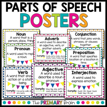 Parts of Speech Posters: Polka Dot Themed