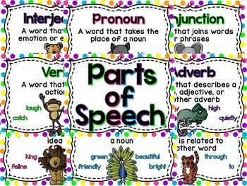 Parts of Speech Posters (Polka Dots)