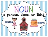 Parts of Speech Posters - Set of 9