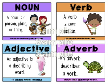 Parts of Speech Posters (Simple and Advanced Wording Options!)