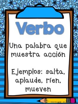 Parts of Speech Posters {Spanish}