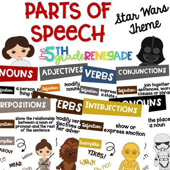 Parts of Speech Posters ~Star Wars Theme~  8 Parts of Speech Included