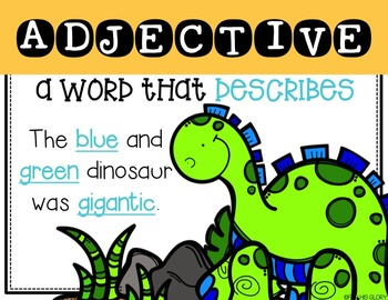 Parts of Speech Posters {Student Friendly!}