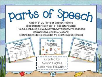 Parts of Speech Posters - Under the sea- Ocean Themed