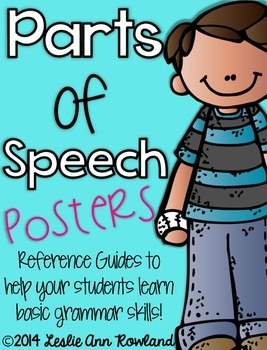 Parts of Speech Posters- Visual Aids for Kids!