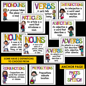Parts of Speech Posters~ White Background