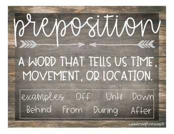 Parts of Speech Posters - Wood & Chalkboard Theme