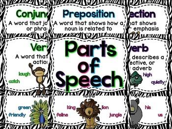 Parts of Speech Posters (Zebra)