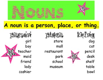 Parts of Speech Posters Zebra and Star theme