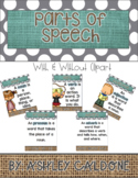 Parts of Speech Posters and Handouts- Turquoise, Gray Dots and Burlap