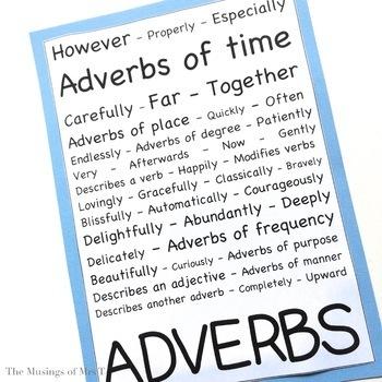 Parts of Speech Classroom Posters - Tween-Friendly