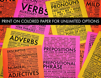 Parts of Speech Posters for Teens, Secondary Decor Teen-Friendly Grammar Posters