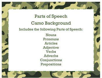 Parts of Speech Posters in Camouflage