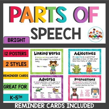 Parts of Speech Posters & Reminder Cards