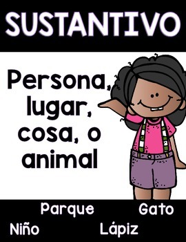 Parts of Speech Posters in Spanish