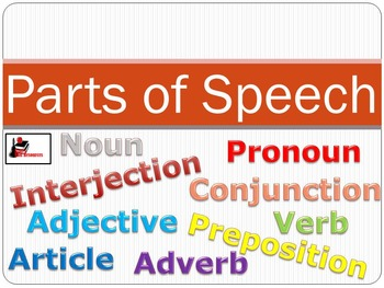 Parts of Speech Power Point
