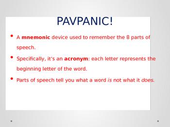 Parts of Speech Power Point Presentation