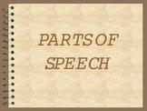Parts of Speech PowerPoint Grammar